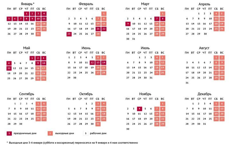 его путешествие праздники 31 октября 2017 года идет