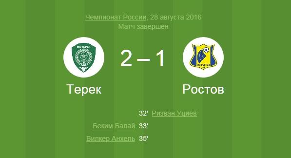 Футболисты «Терека» задавили «Ростов» собственной активностью истандартами— Кириченко
