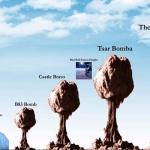 Истинный масштаб ядерных взрывов