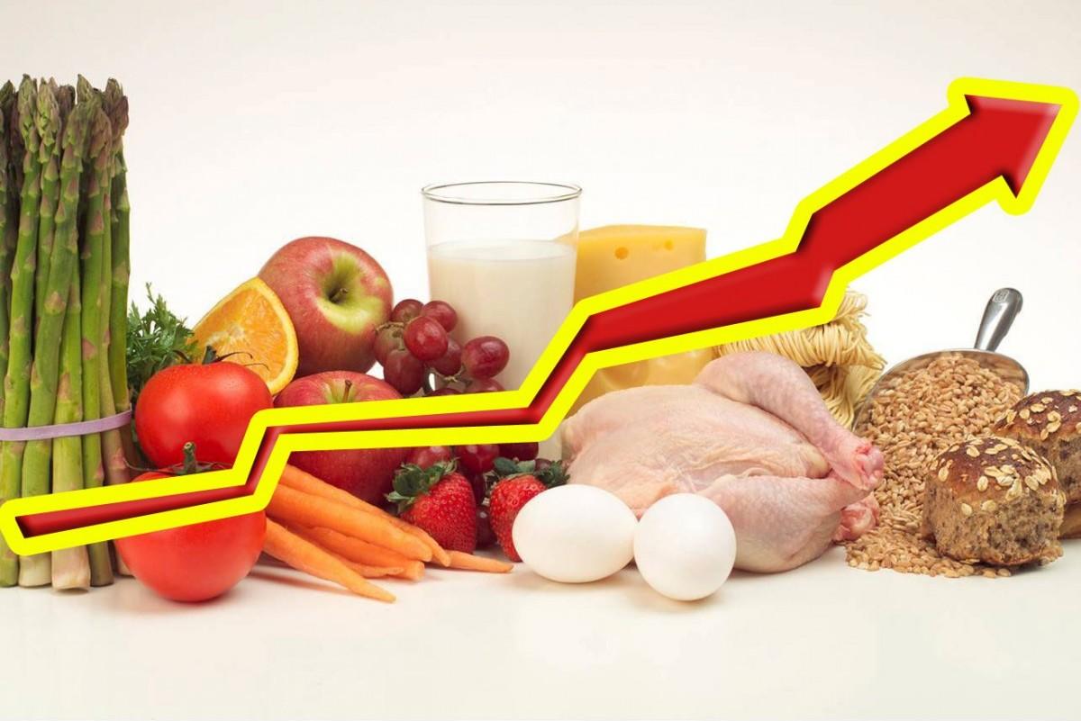продукты на неделю для похудения