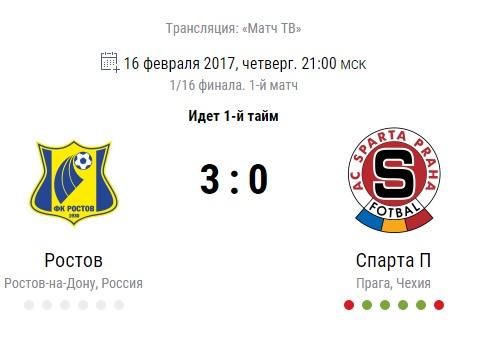 «Ростов» обыграл чешскую «Спарту» впервом матче 1/16 Лиги Европы
