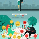 Рекомендации гражданам: как защититься от жары