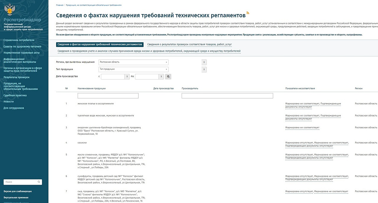 084720019be5 Неизвестными продуктами кормили детей в детсадах в Ростовской области