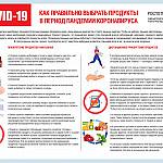 Как правильно и безопасно выбрать продукты в магазине и дистанционно в период пандемии коронавируса