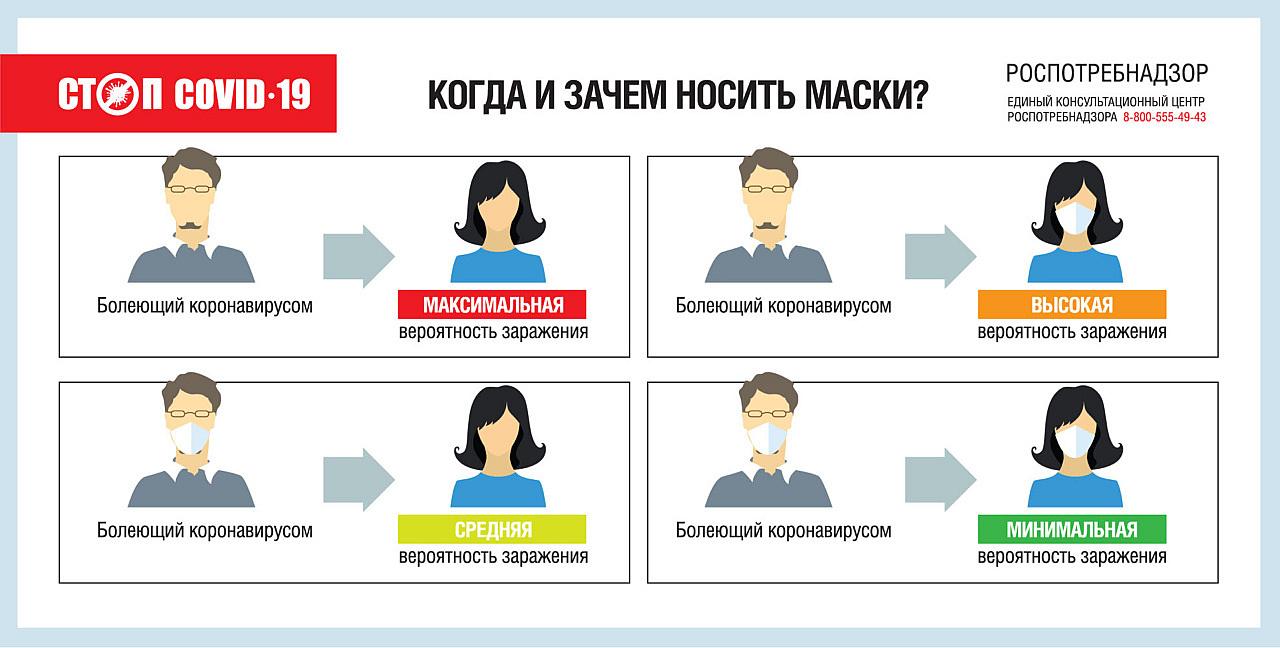 https://big-rostov.ru/wp-content/uploads/2020/09/zachemmaski1.jpg